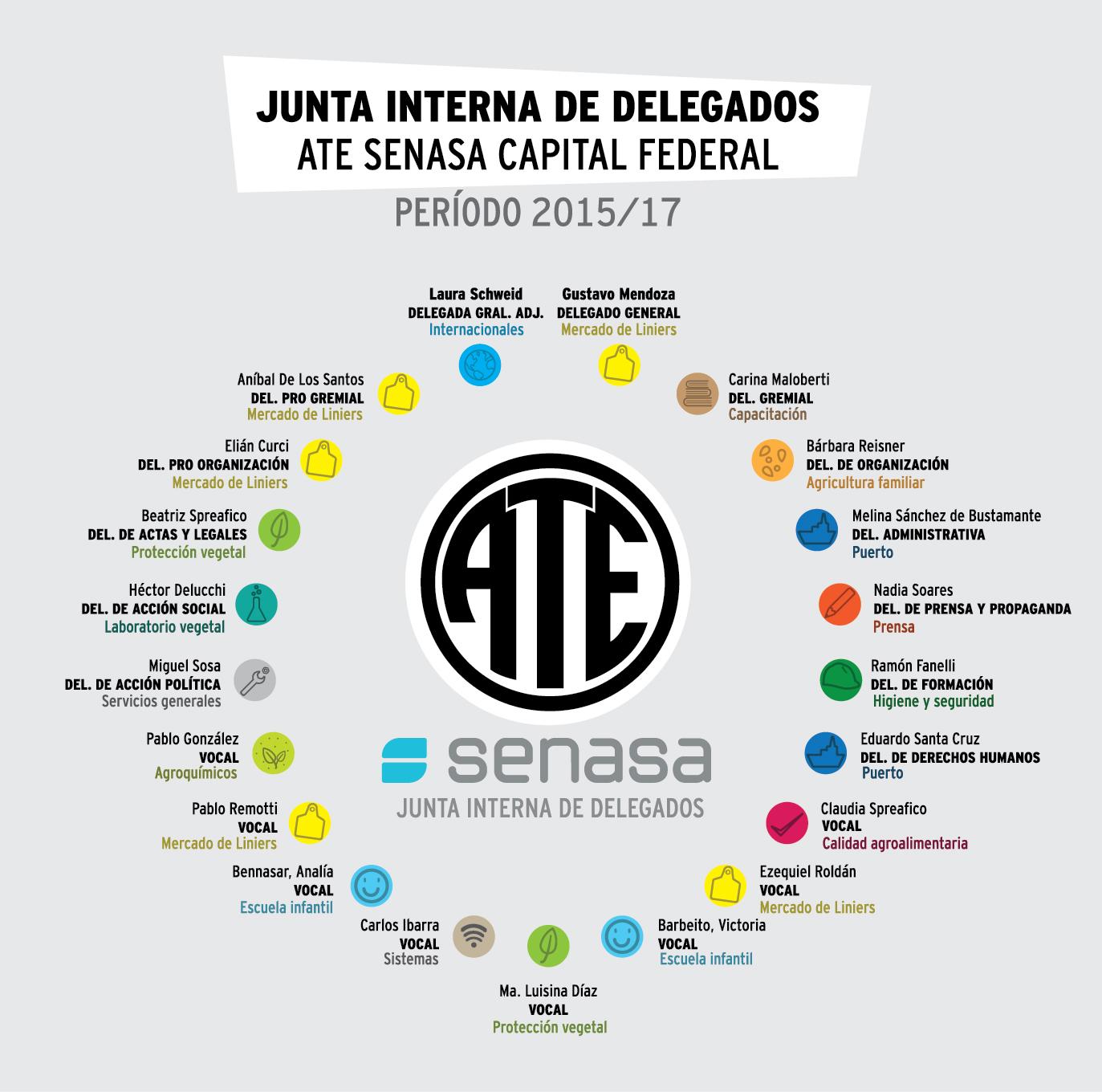 JUNTA INTERNA DE DELEGADOS